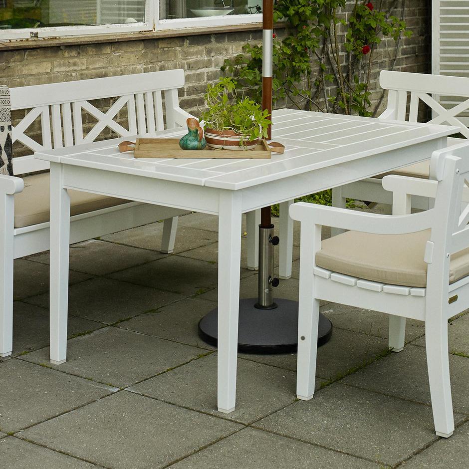 Drachmann Table