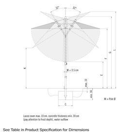 AluSmart Easy Round Centre Pole Parasols