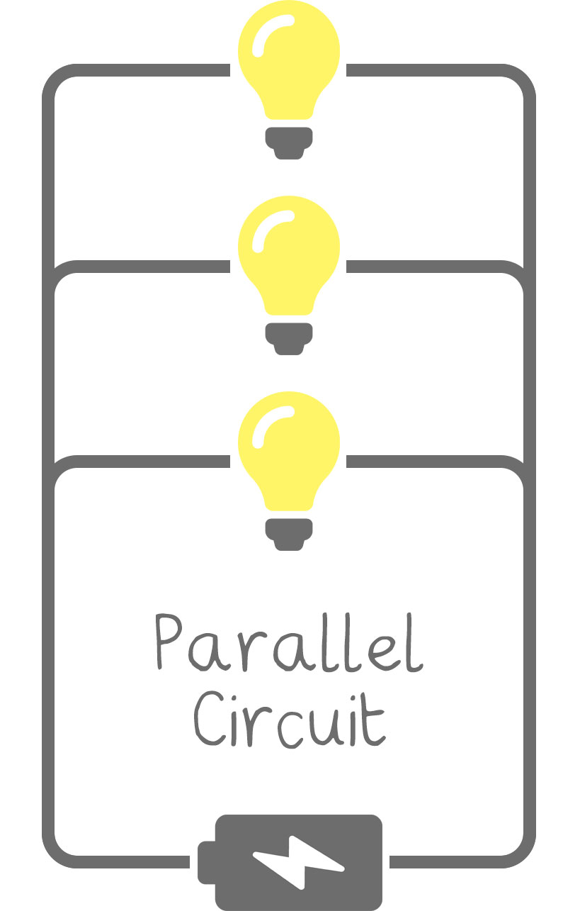 Series V Parallel The Worm That Turned Revitalising Your Outdoor And Wiring Diagram While Circuits Are More Complex In Terms Of Looped Nature Every Component Means Even If One Lamp Stops Working Other Lamps