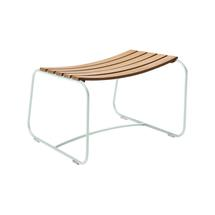 Surprising Teak Footrest - Ice Mint